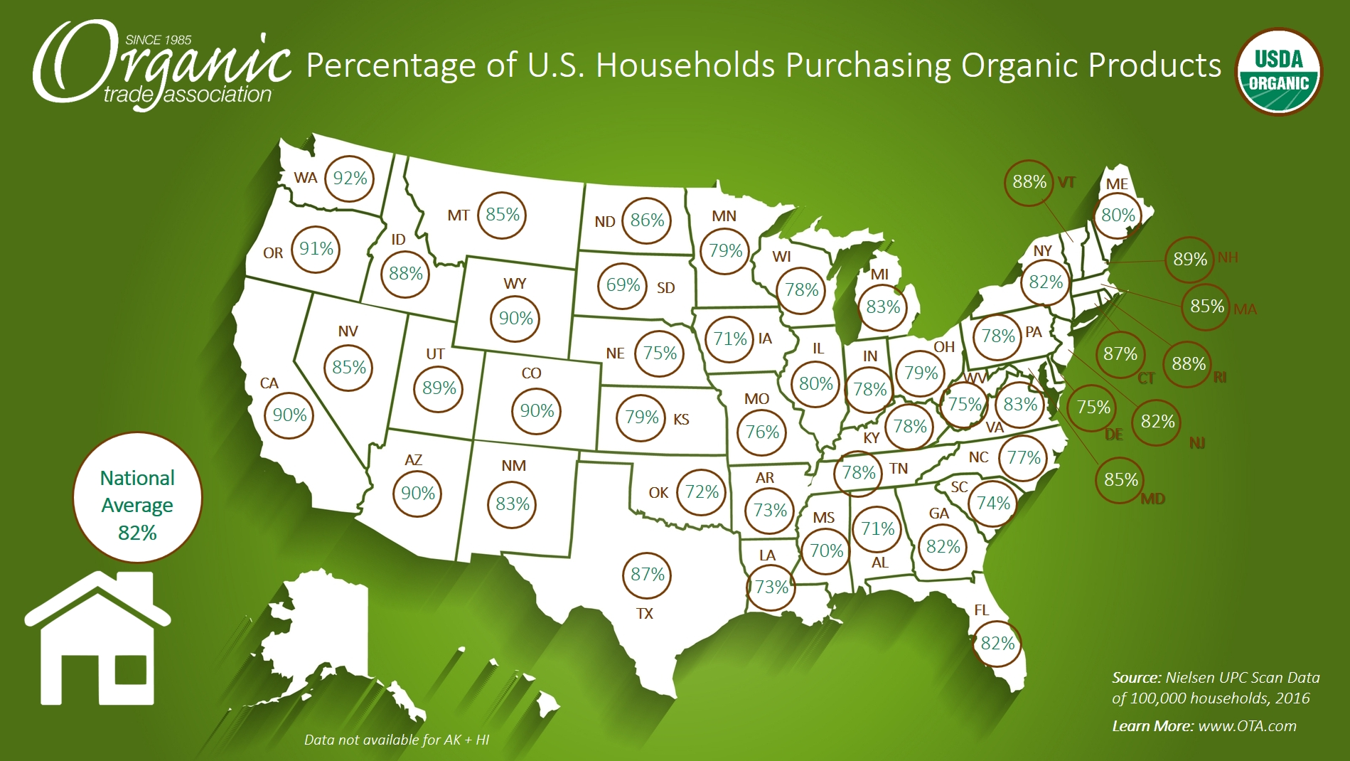Organic Household Purchasing Map