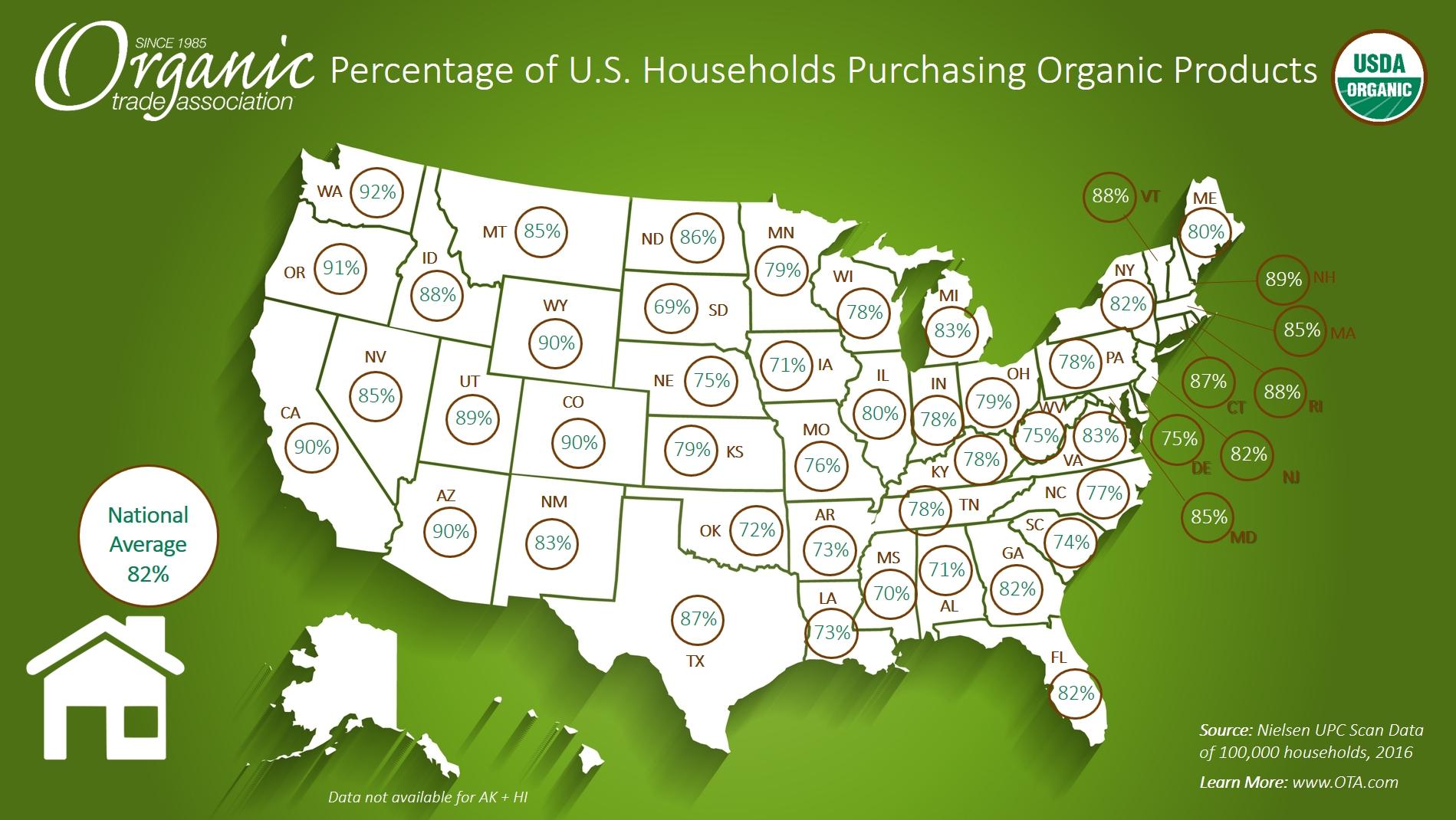 Organic Household Purchasing Map