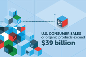 Consumer sales of organic reach $39 billion